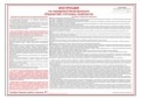 """Самоклеющийся плакат """"Инструкция по ПБ общежитий, гостиниц, кемпингов"""""""
